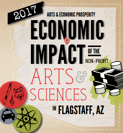 Local Arts Scene = $90M Annual Impact